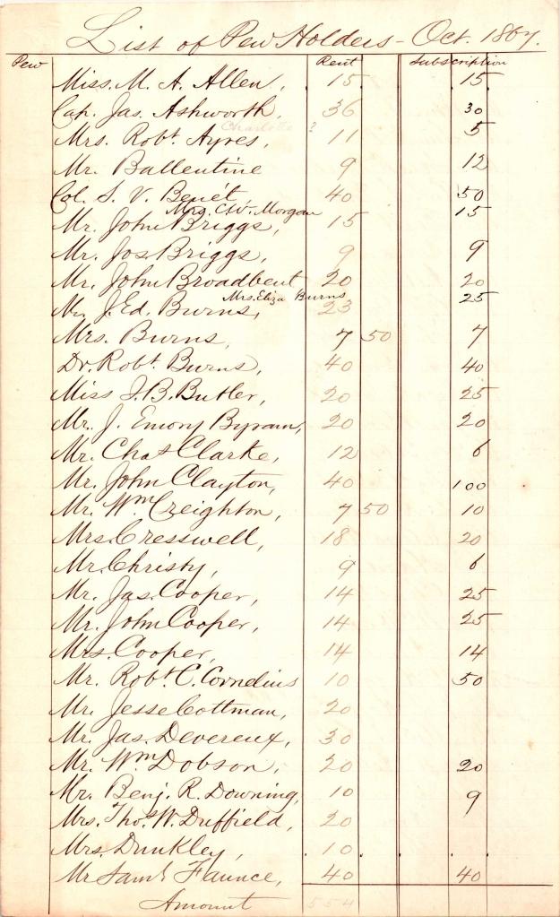 Pewholders1867-1