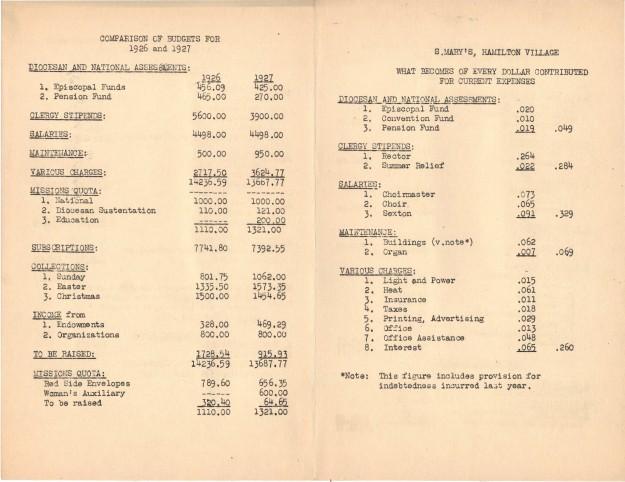 ServiceLeaflets1927-32