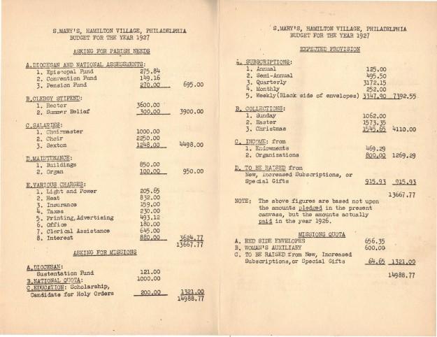 ServiceLeaflets1927-33
